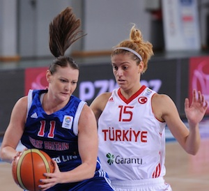 Kim Butler (left) is a question mark (FIBA Europe)