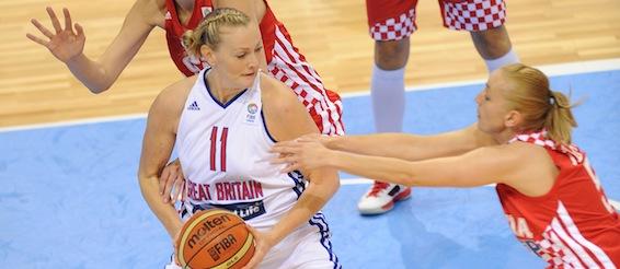 Great Britain v Croatia
